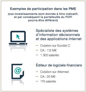 fcpi cabinet gestion de patrimoine blois THORÉ-PASSY